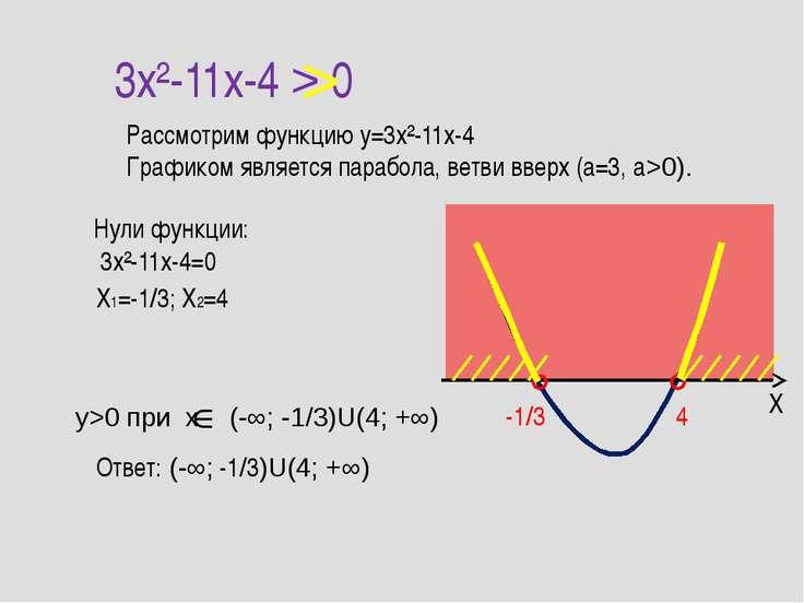 3x²-11x-4 > 0 Рассмотрим функцию y=3x²-11x-4 Графиком является парабола, ветв...