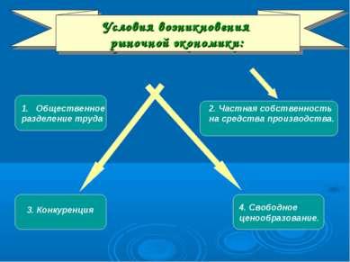 Условия возникновения рыночной экономики: Общественное разделение труда 2. Ча...