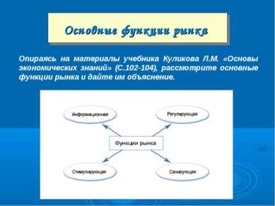 Основные функции рынка Опираясь на материалы учебника Куликова Л.М. «Основы э...