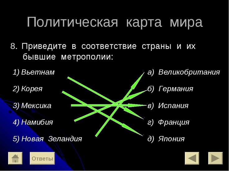 Политическая карта мира Приведите в соответствие страны и их бывшие метрополи...