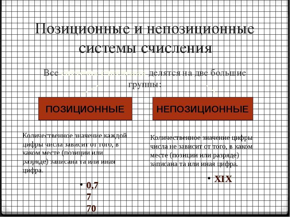 Позиционные и непозиционные системы счисления Все системы счисления делятся н...