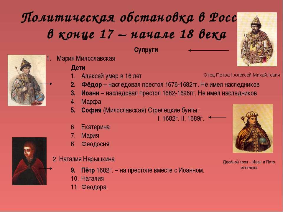 Политическая обстановка в России в конце 17 – начале 18 века Супруги Мария Ми...