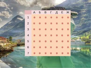 Отметьте все правдоподобные доменные адреса. + 5 баллов 1 мин petrov.novgorod...