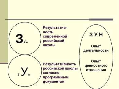 Результатив-ность современной российской школы ЗУ Н З УН Результативность рос...