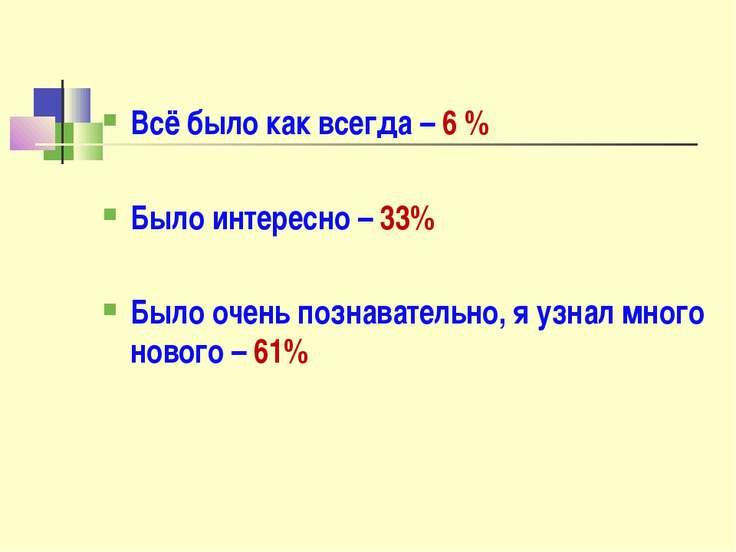 Всё было как всегда – 6 % Было интересно – 33% Было очень познавательно, я уз...