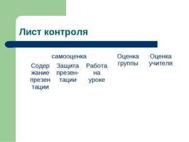 Лист контроля самооценка Оценка группы Оценка учителя Содержание презентации ...