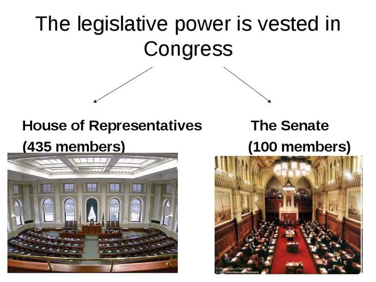 The legislative power is vested in Congress House of Representatives The Sena...