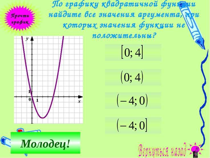 По графику квадратичной функции найдите все значения аргумента, при которых з...