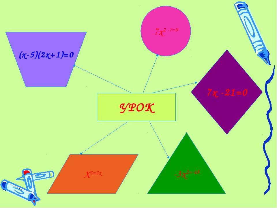 УРОК -3х2=-48 (х-5)(2х+1)=0 Х2=2х 7х -21=0 7х2 -7=0
