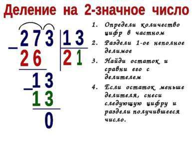 Определи количество цифр в частном Раздели 1-ое неполное делимое Найди остато...