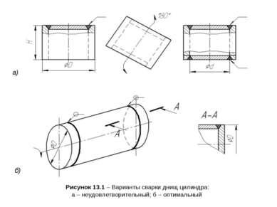 Рисунок 13.1 – Варианты сварки днищ цилиндра: а – неудовлетворительный; б – о...