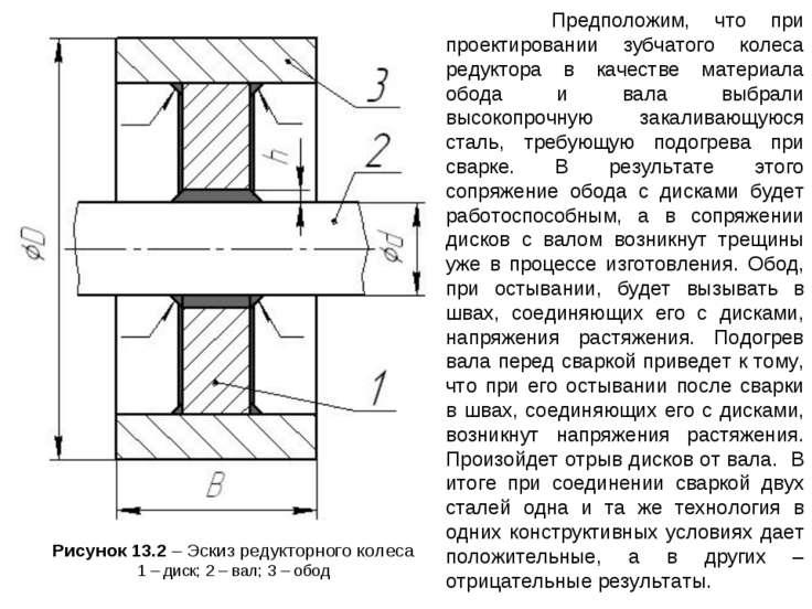 Предположим, что при проектировании зубчатого колеса редуктора в качестве мат...