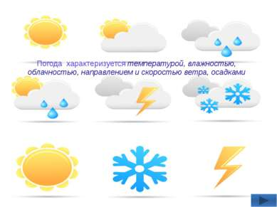 Погода характеризуется температурой, влажностью, облачностью, направлением и ...