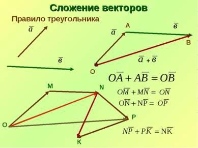 Сложение векторов Правило треугольника + О А В О М N Р К