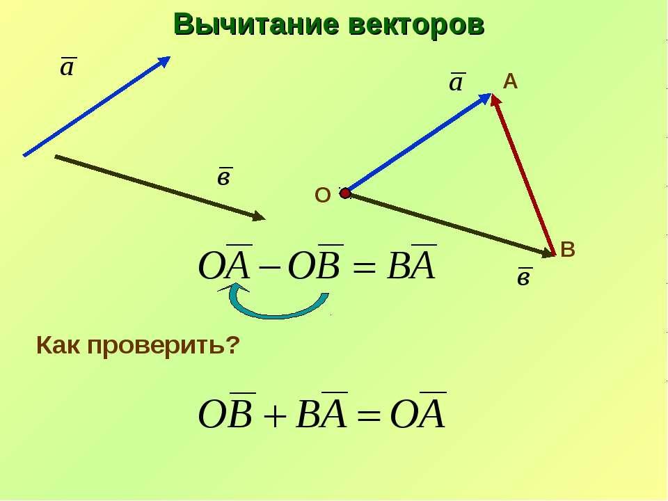 Вычитание векторов О А В Как проверить?