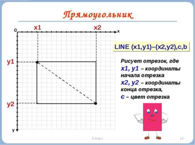 * 6 класс Прямоугольник y1 y2 x1 x2 LINE (x1,y1)–(x2,y2),c,b Рисует отрезок, ...