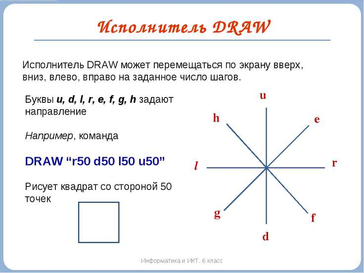 Исполнитель DRAW Информатика и ИКТ. 6 класс Исполнитель DRAW может перемещать...