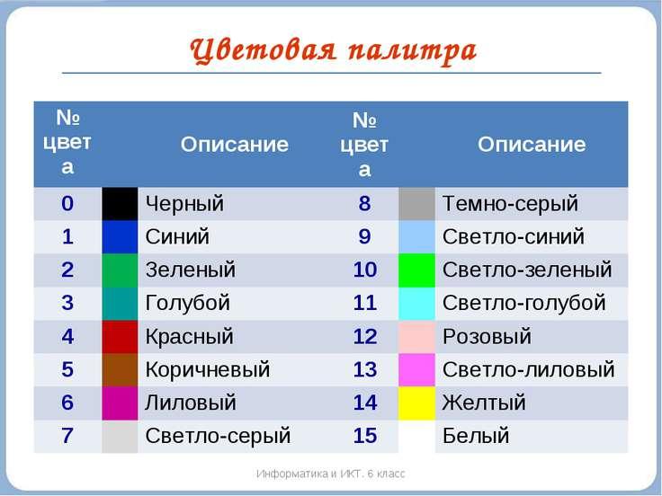Цветовая палитра Информатика и ИКТ. 6 класс № цвета Описание № цвета Описание...