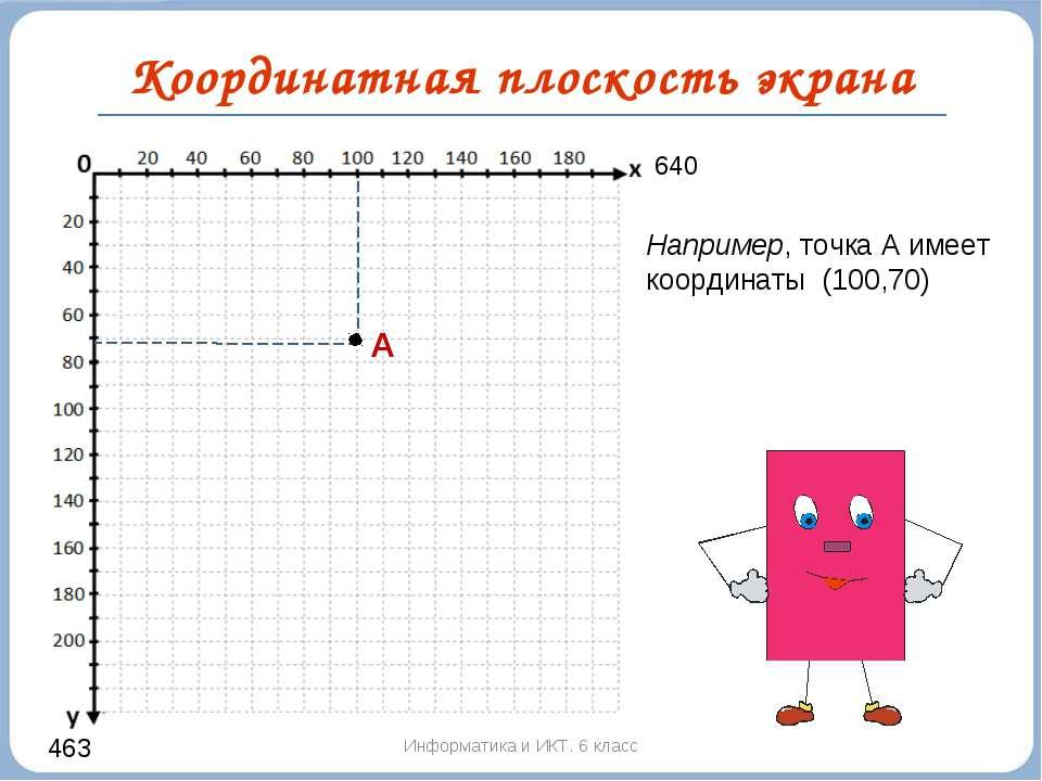 Координатная плоскость экрана Информатика и ИКТ. 6 класс 640 463 Например, то...