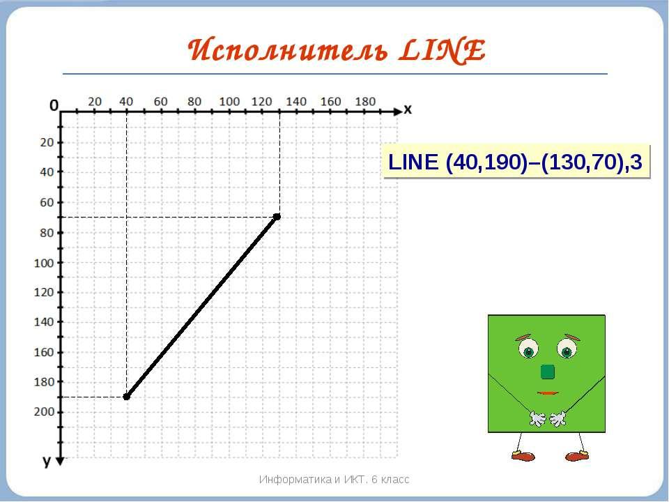 Исполнитель LINE Информатика и ИКТ. 6 класс LINE (40,190)–(130,70),3 Информат...