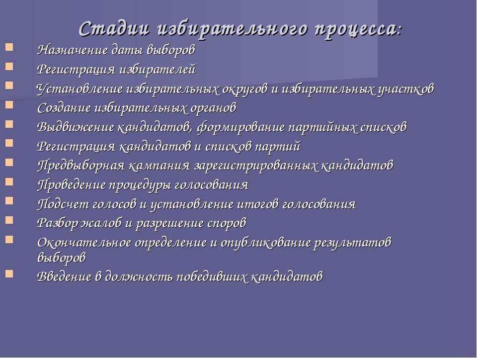 Стадии избирательного процесса: Назначение даты выборов Регистрация избирател...