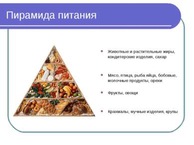 Пирамида питания Животные и растительные жиры, кондитерские изделия, сахар Мя...
