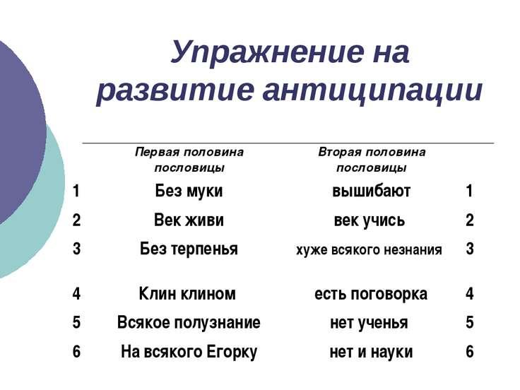 Упражнение на развитие антиципации Первая половина пословицы Вторая половина ...