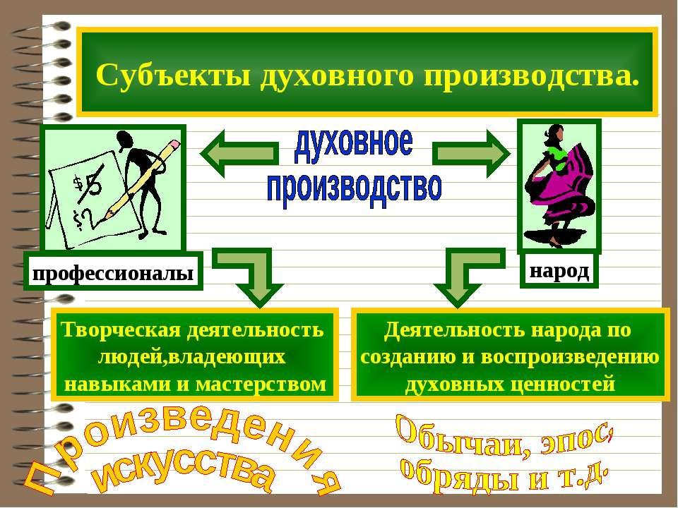 Субъекты духовного производства.