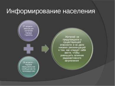 Информирование населения