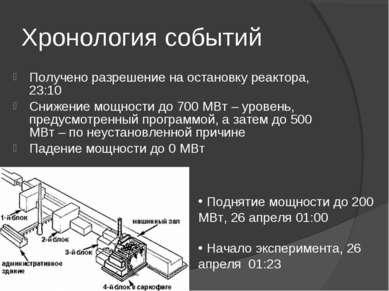 Хронология событий Получено разрешение на остановку реактора, 23:10 Снижение ...