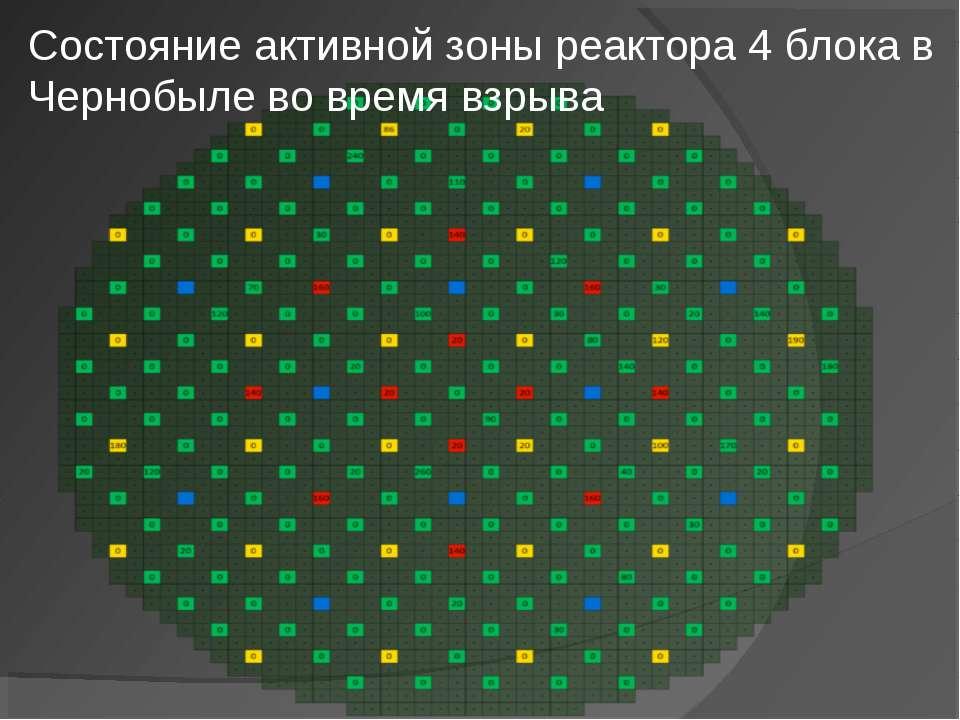 Состояние активной зоны реактора 4 блока в Чернобыле во время взрыва