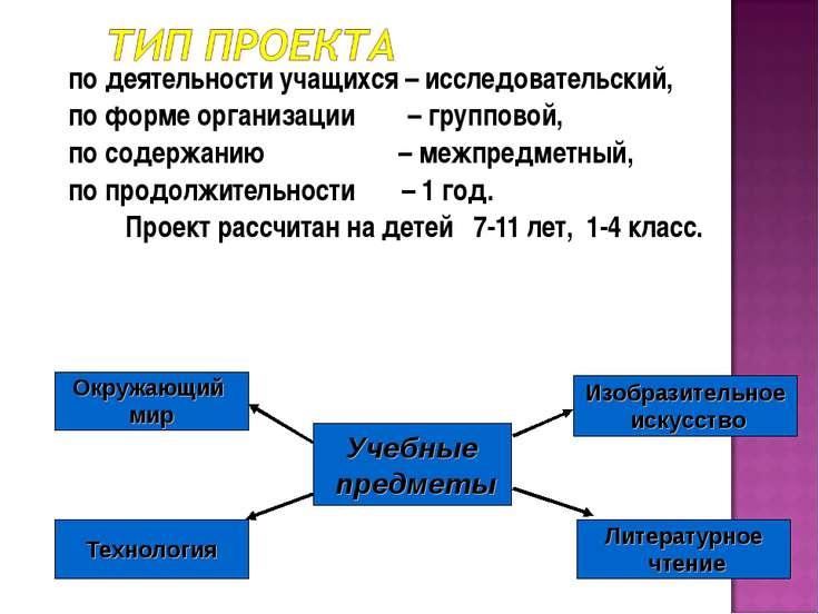 по деятельности учащихся – исследовательский, по форме организации – группово...