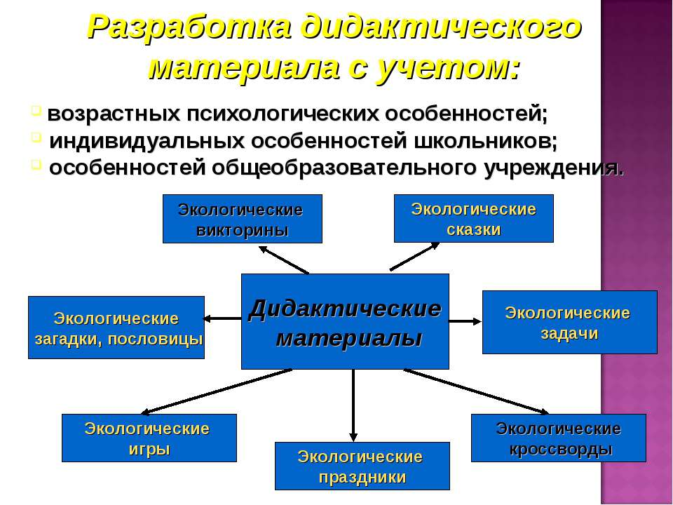 Разработка дидактического материала с учетом: возрастных психологических особ...
