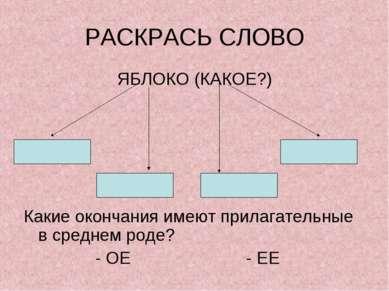 РАСКРАСЬ СЛОВО ЯБЛОКО (КАКОЕ?) Какие окончания имеют прилагательные в среднем...