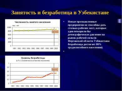 Занятость и безработица в Узбекистане Новые промышленные предприятия не спосо...
