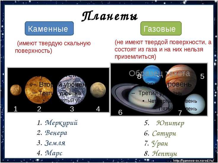 Планеты Каменные Газовые Меркурий Венера Земля Марс (имеют твердую скальную п...