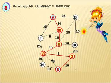 15 20 5 Д З Е Б А-Б-Е-Д-З-К, 60 минут = 3600 сек. А К А К В Ж И Г 10 10 10 10...