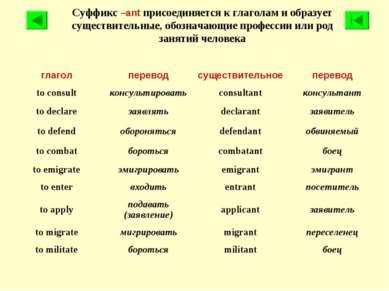 Суффикс –ant присоединяется к глаголам и образует существительные, обозначающ...