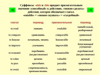 Суффиксы –able и -ible придает прилагательным значение «способный» к действию...