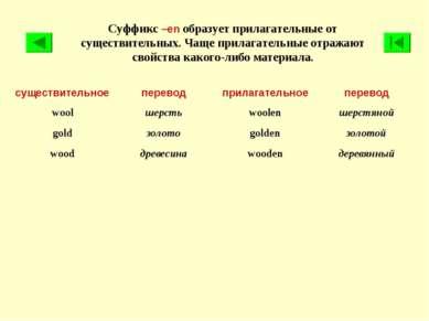 Суффикс –en образует прилагательные от существительных. Чаще прилагательные о...