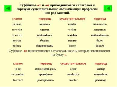 Суффиксы –er и –or присоединяются к глаголам и образуют существительные, обоз...