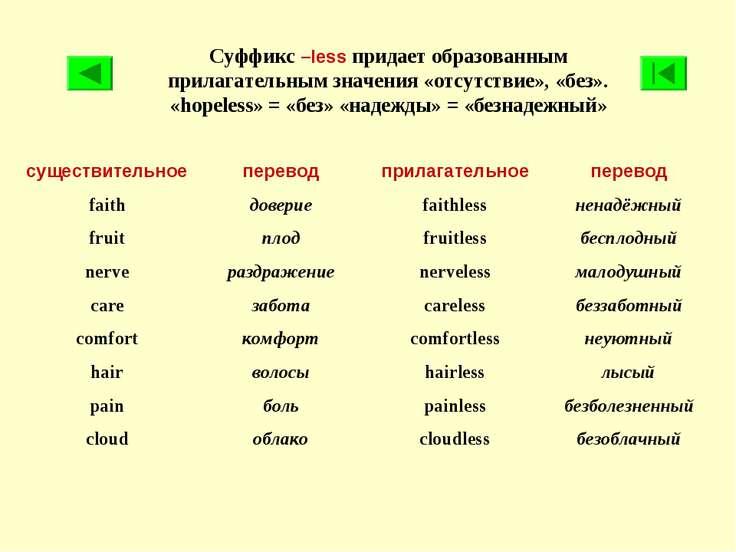 Суффикс –less придает образованным прилагательным значения «отсутствие», «без...