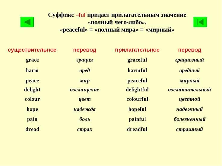 Суффикс –ful придает прилагательным значение «полный чего-либо». «peaceful» =...