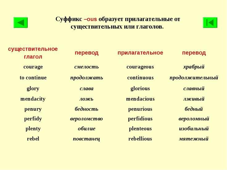 Суффикс –ous образует прилагательные от существительных или глаголов. существ...