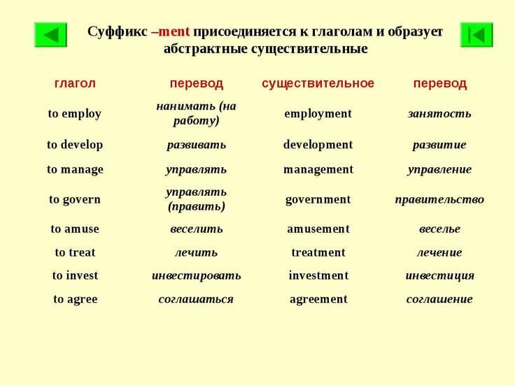 Суффикс –ment присоединяется к глаголам и образует абстрактные существительны...