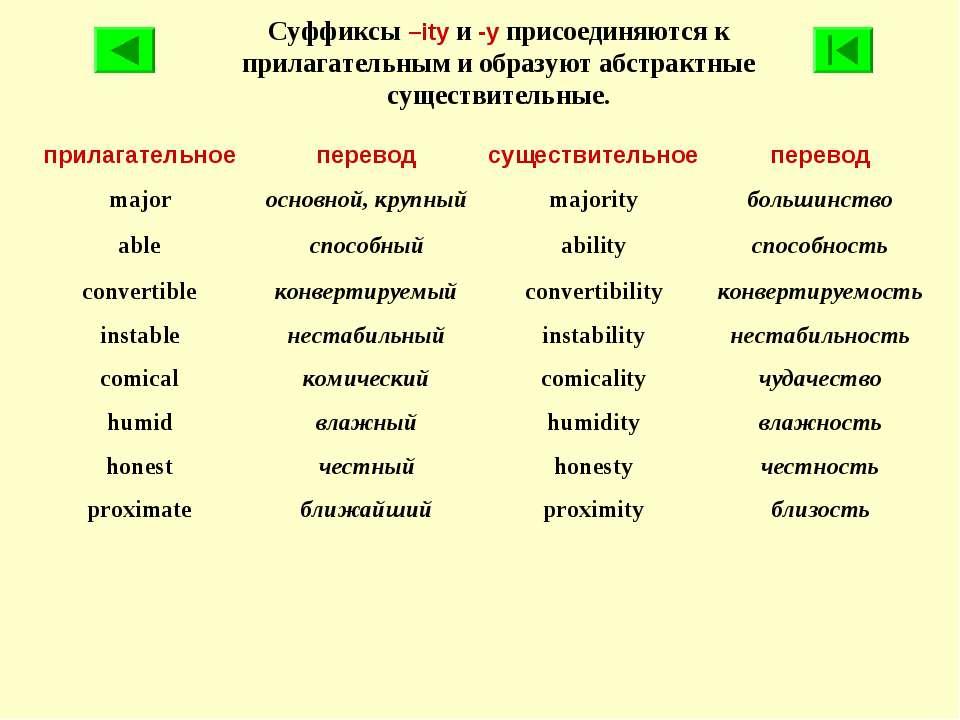 Суффиксы –ity и -y присоединяются к прилагательным и образуют абстрактные сущ...