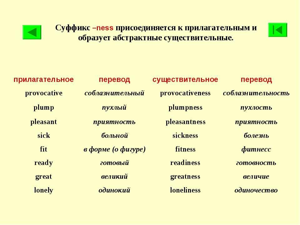 Суффикс –ness присоединяется к прилагательным и образует абстрактные существи...