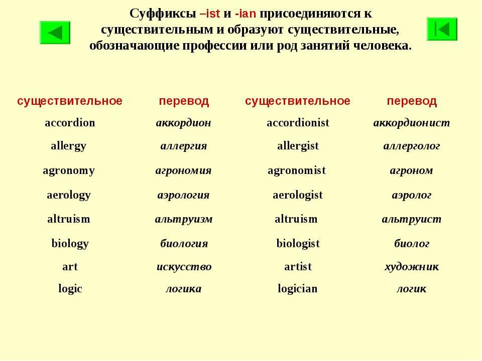 Суффиксы –ist и -ian присоединяются к существительным и образуют существитель...