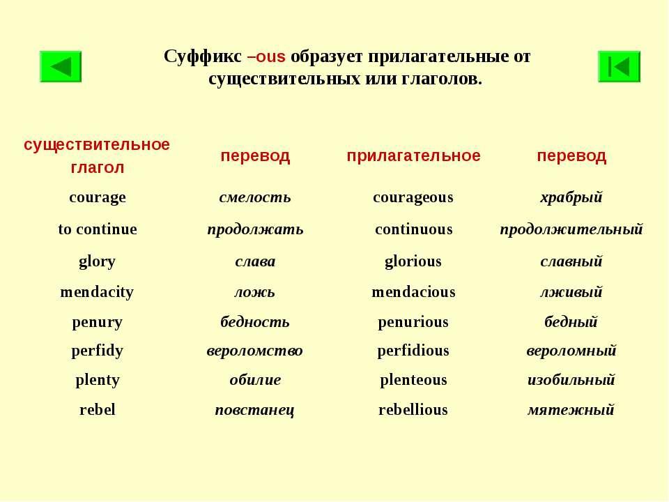 Как в английском языке из существительного сделать глагол в английском языке