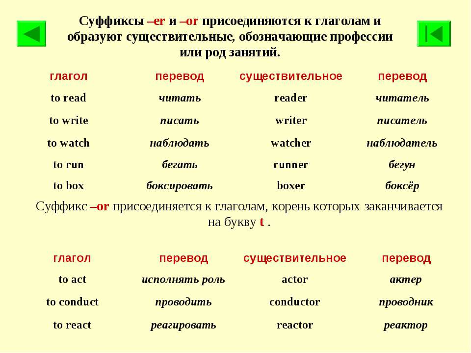Как в английском языке из глагола сделать прилагательное в